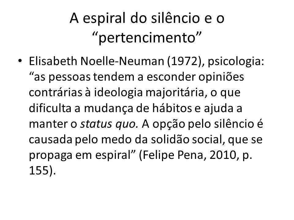 A espiral do silêncio e o pertencimento Elisabeth Noelle-Neuman (1972), psicologia: as pessoas tendem a esconder opiniões contrárias à ideologia major