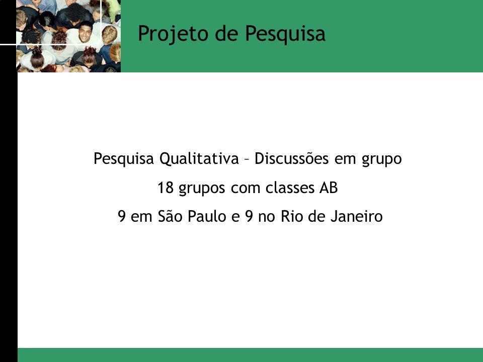 Pesquisa Qualitativa – Discussões em grupo 18 grupos com classes AB 9 em São Paulo e 9 no Rio de Janeiro Projeto de Pesquisa