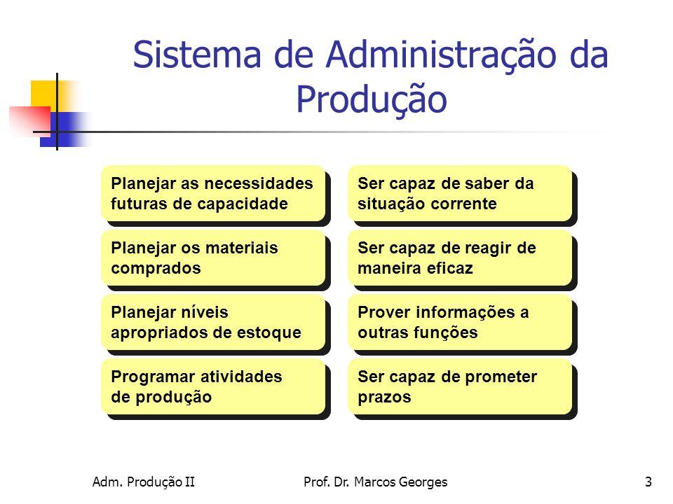 Adm. Produção IIProf. Dr. Marcos Georges3 Sistema de Administração da Produção Planejar os materiais comprados Planejar os materiais comprados Planeja