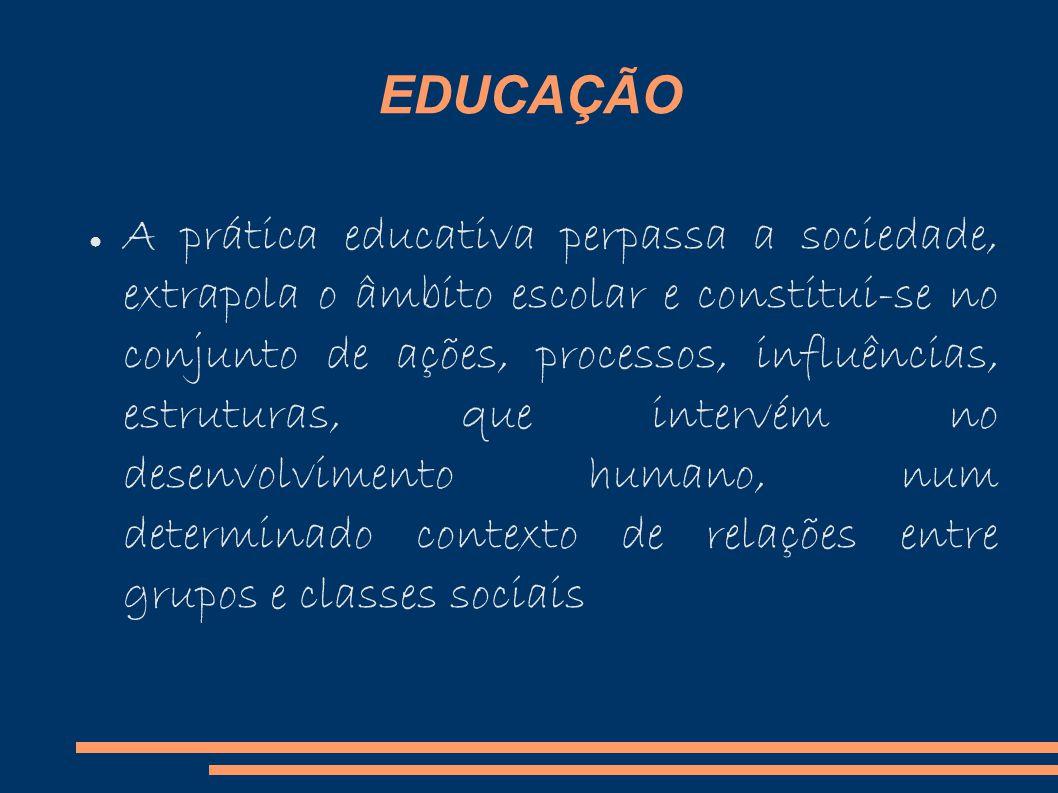 EDUCAÇÃO A prática educativa perpassa a sociedade, extrapola o âmbito escolar e constitui-se no conjunto de ações, processos, influências, estruturas, que intervém no desenvolvimento humano, num determinado contexto de relações entre grupos e classes sociais