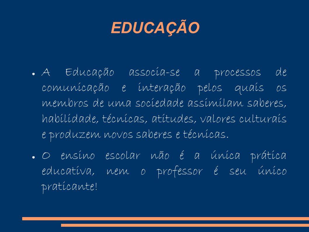 EDUCAÇÃO A Educação associa-se a processos de comunicação e interação pelos quais os membros de uma sociedade assimilam saberes, habilidade, técnicas, atitudes, valores culturais e produzem novos saberes e técnicas.