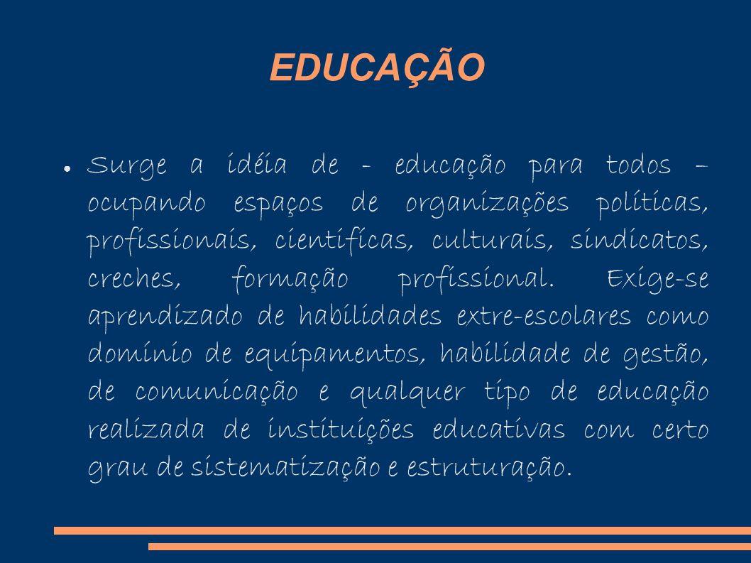 EDUCAÇÃO Surge a idéia de - educação para todos – ocupando espaços de organizações políticas, profissionais, cientifícas, culturais, sindicatos, creches, formação profissional.