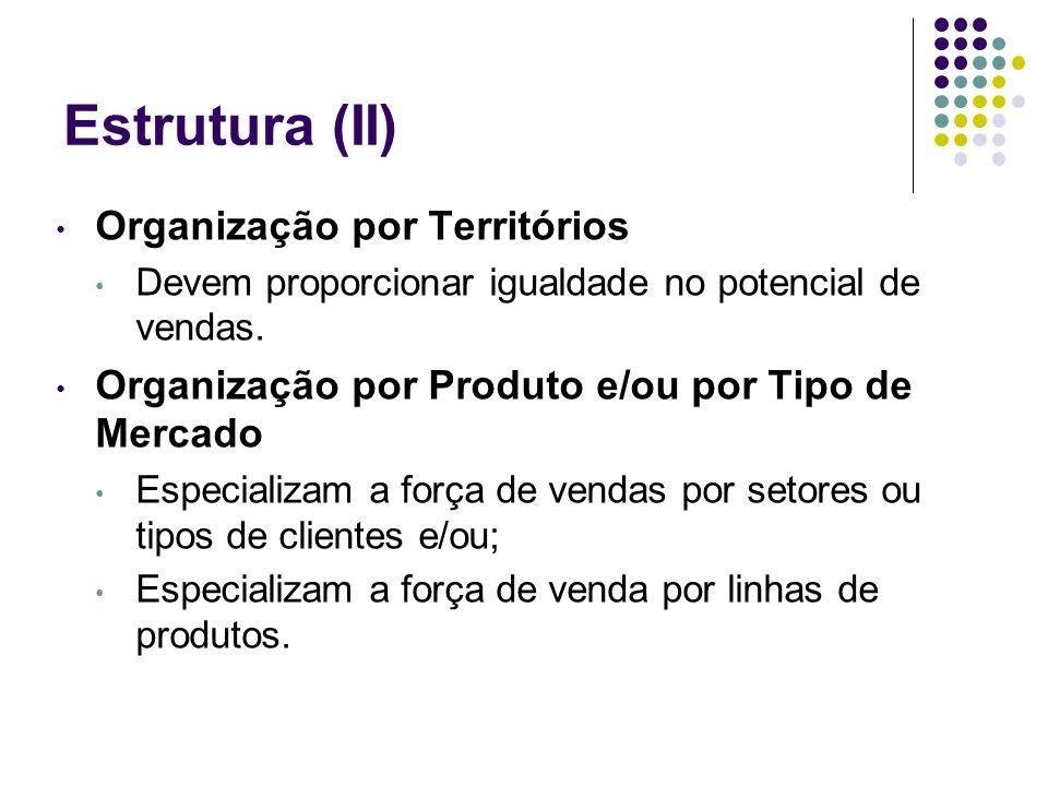 Estrutura (II) Organização por Territórios Devem proporcionar igualdade no potencial de vendas. Organização por Produto e/ou por Tipo de Mercado Espec