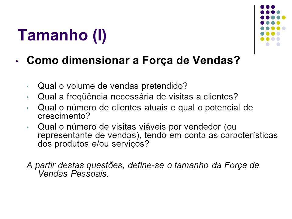 Tamanho (I) Como dimensionar a Força de Vendas? Qual o volume de vendas pretendido? Qual a freqüência necessária de visitas a clientes? Qual o número