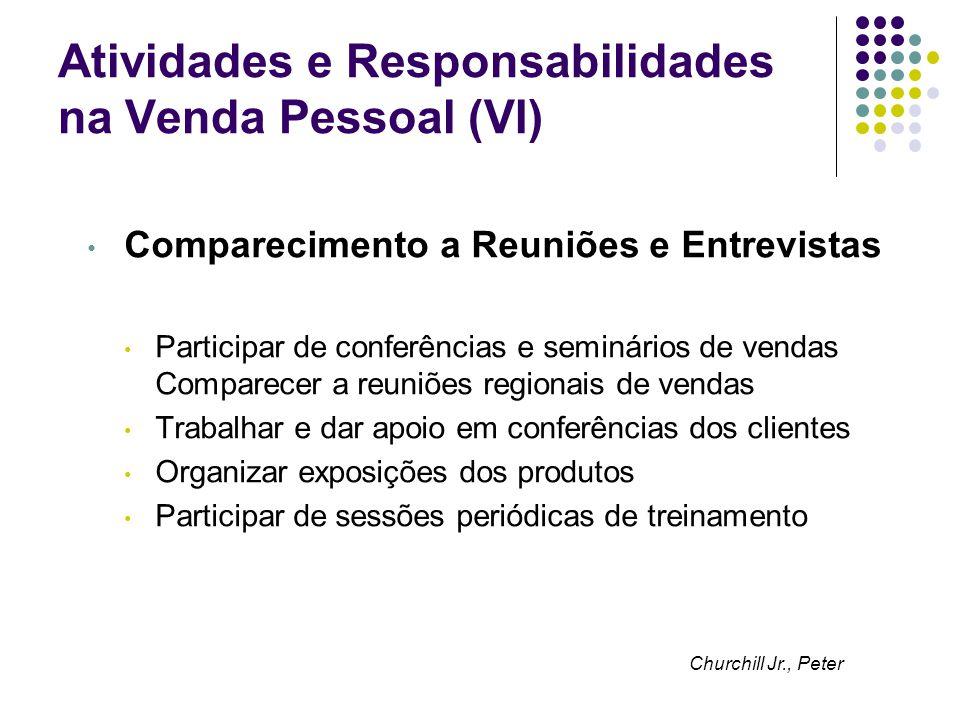 Atividades e Responsabilidades na Venda Pessoal (VI) Comparecimento a Reuniões e Entrevistas Participar de conferências e seminários de vendas Compare
