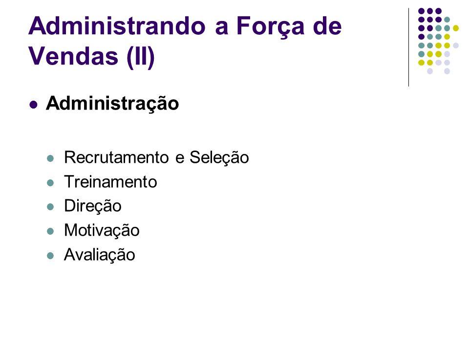 Administrando a Força de Vendas (II) Administração Recrutamento e Seleção Treinamento Direção Motivação Avaliação