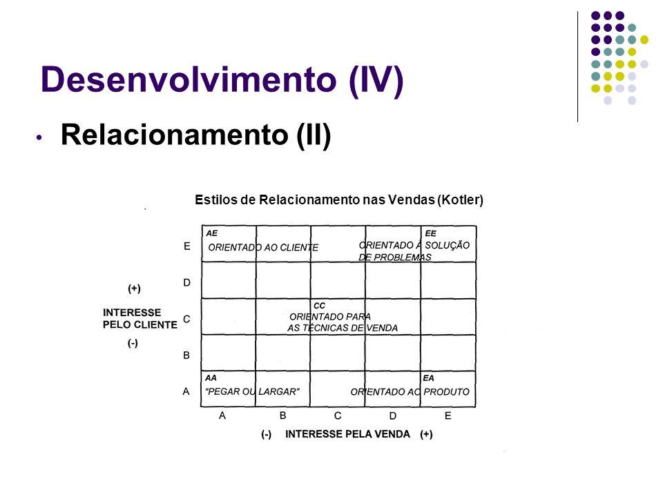 Desenvolvimento (IV) Relacionamento (II) Estilos de Relacionamento nas Vendas (Kotler)