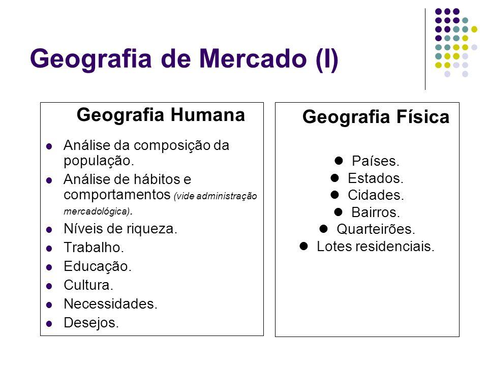 Geografia de Mercado (I) Geografia Humana Análise da composição da população. Análise de hábitos e comportamentos (vide administração mercadológica).