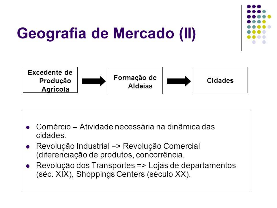 Geografia de Mercado (II) Excedente de Produção Agrícola Formação de Aldeias Cidades Comércio – Atividade necessária na dinâmica das cidades. Revoluçã
