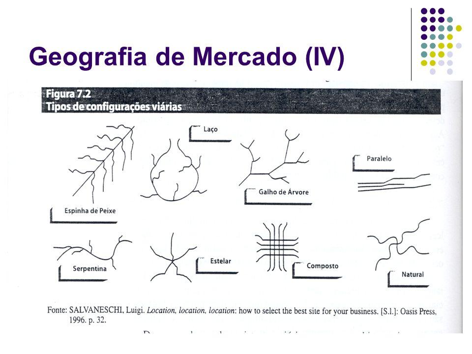 Geografia de Mercado (IV)