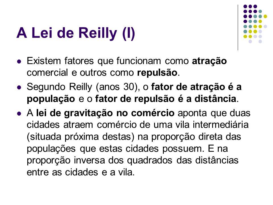 A Lei de Reilly (I) Existem fatores que funcionam como atração comercial e outros como repulsão. Segundo Reilly (anos 30), o fator de atração é a popu