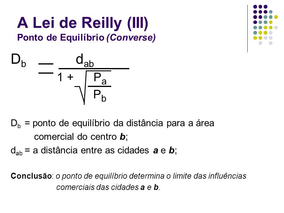 A Lei de Reilly (III) Ponto de Equilíbrio (Converse) D b d ab 1 + P a P b D b = ponto de equilíbrio da distância para a área comercial do centro b; d