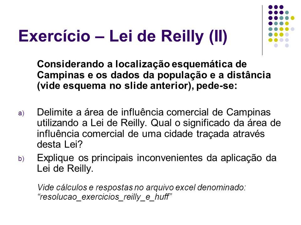Exercício – Lei de Reilly (II) Considerando a localização esquemática de Campinas e os dados da população e a distância (vide esquema no slide anterio