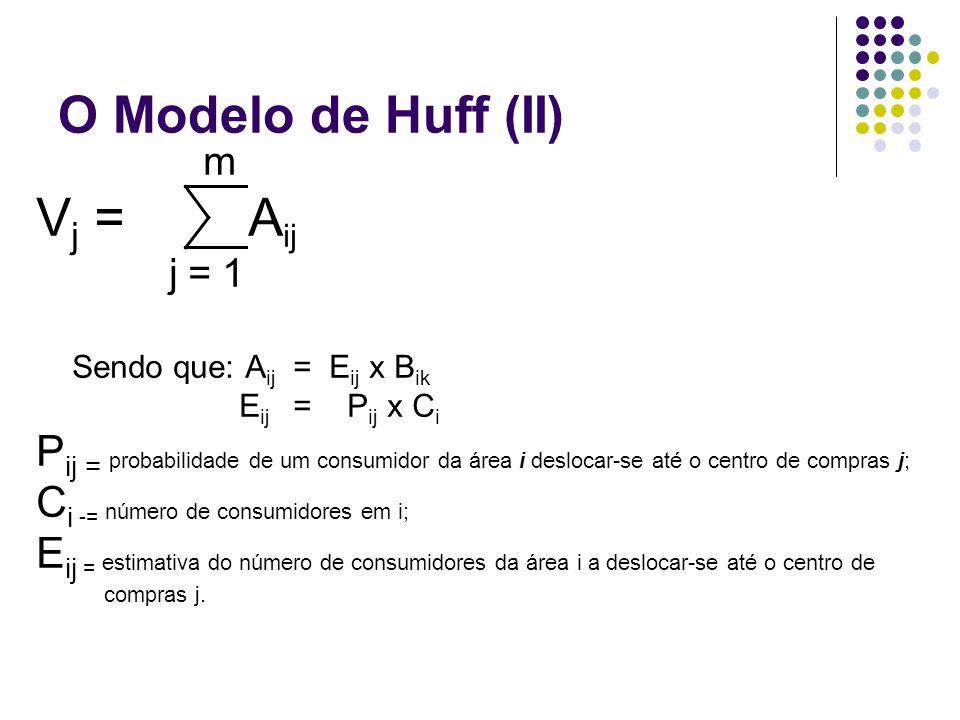 O Modelo de Huff (II) m V j = A ij j = 1 Sendo que: A ij = E ij x B ik E ij = P ij x C i P ij = probabilidade de um consumidor da área i deslocar-se a