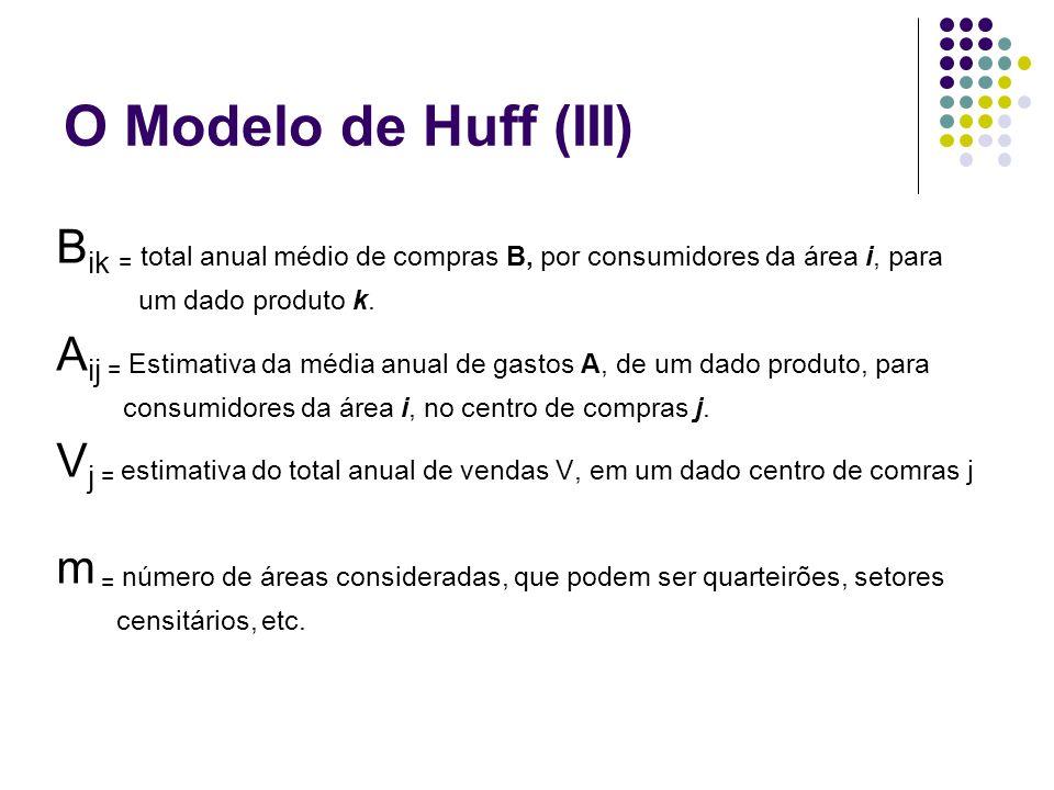 O Modelo de Huff (III) B ik = total anual médio de compras B, por consumidores da área i, para um dado produto k. A ij = Estimativa da média anual de