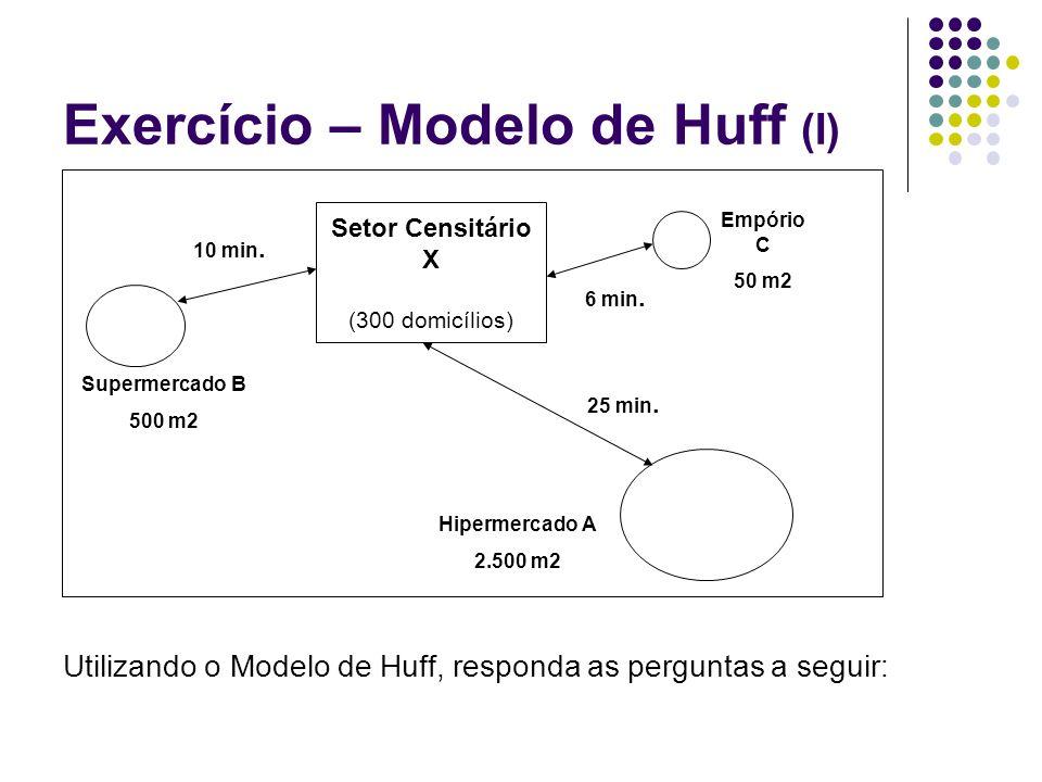 Exercício – Modelo de Huff (I) Utilizando o Modelo de Huff, responda as perguntas a seguir: Setor Censitário X (300 domicílios) 6 min. 10 min. 25 min.