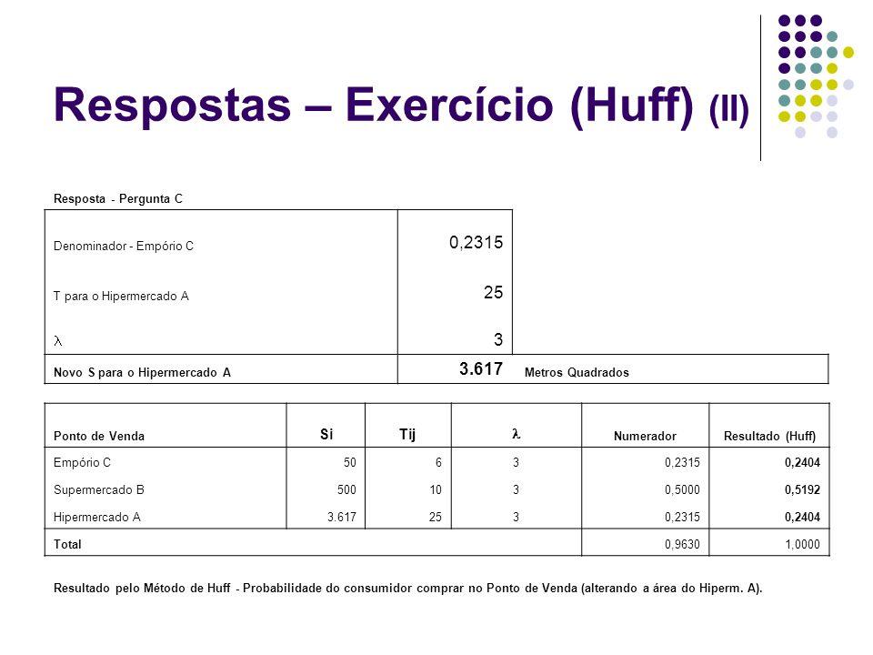 Respostas – Exercício (Huff) (II) Resposta - Pergunta C Denominador - Empório C 0,2315 T para o Hipermercado A 25 3 Novo S para o Hipermercado A 3.617