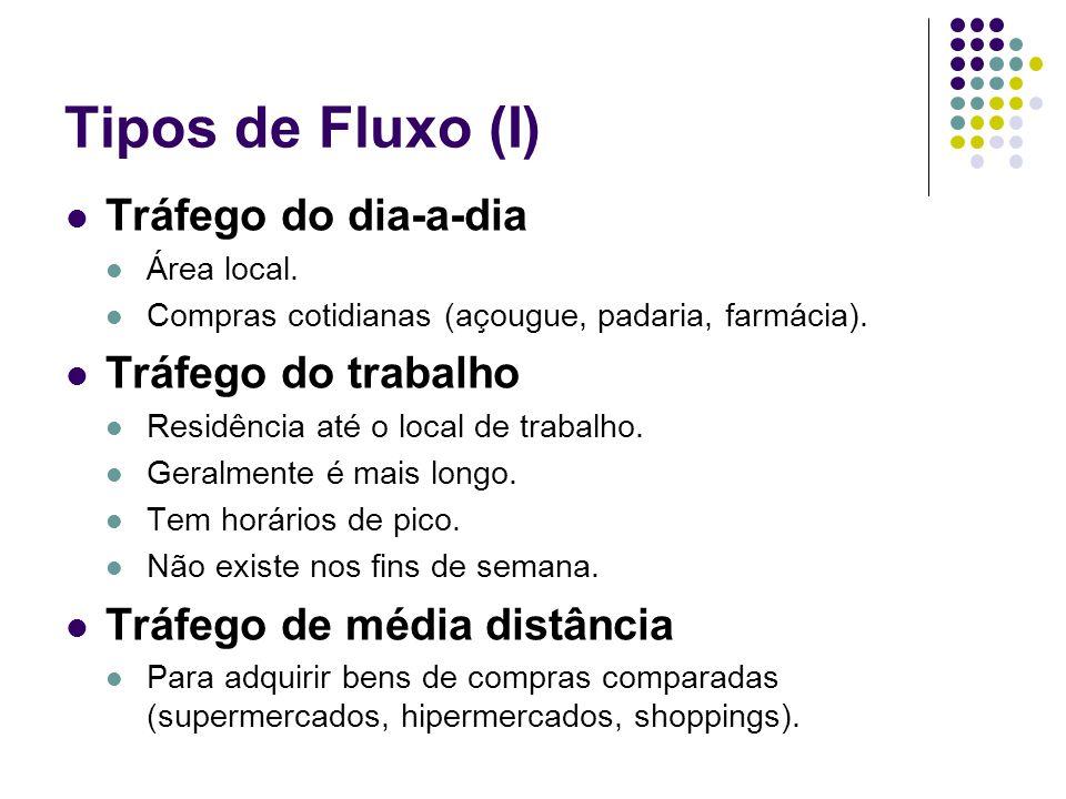 Tipos de Fluxo (I) Tráfego do dia-a-dia Área local. Compras cotidianas (açougue, padaria, farmácia). Tráfego do trabalho Residência até o local de tra