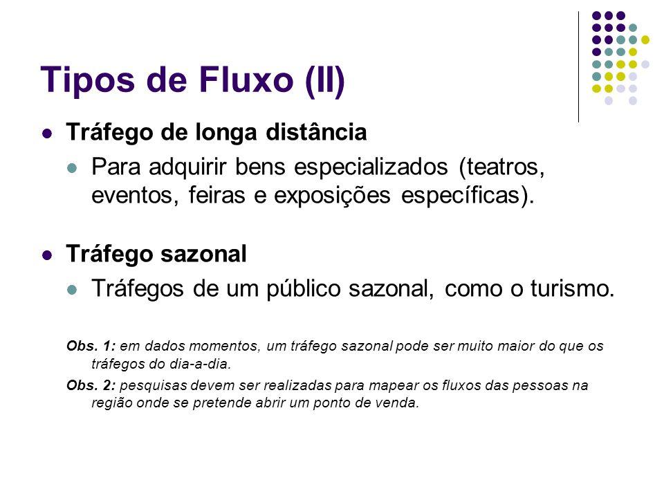 Tipos de Fluxo (II) Tráfego de longa distância Para adquirir bens especializados (teatros, eventos, feiras e exposições específicas). Tráfego sazonal