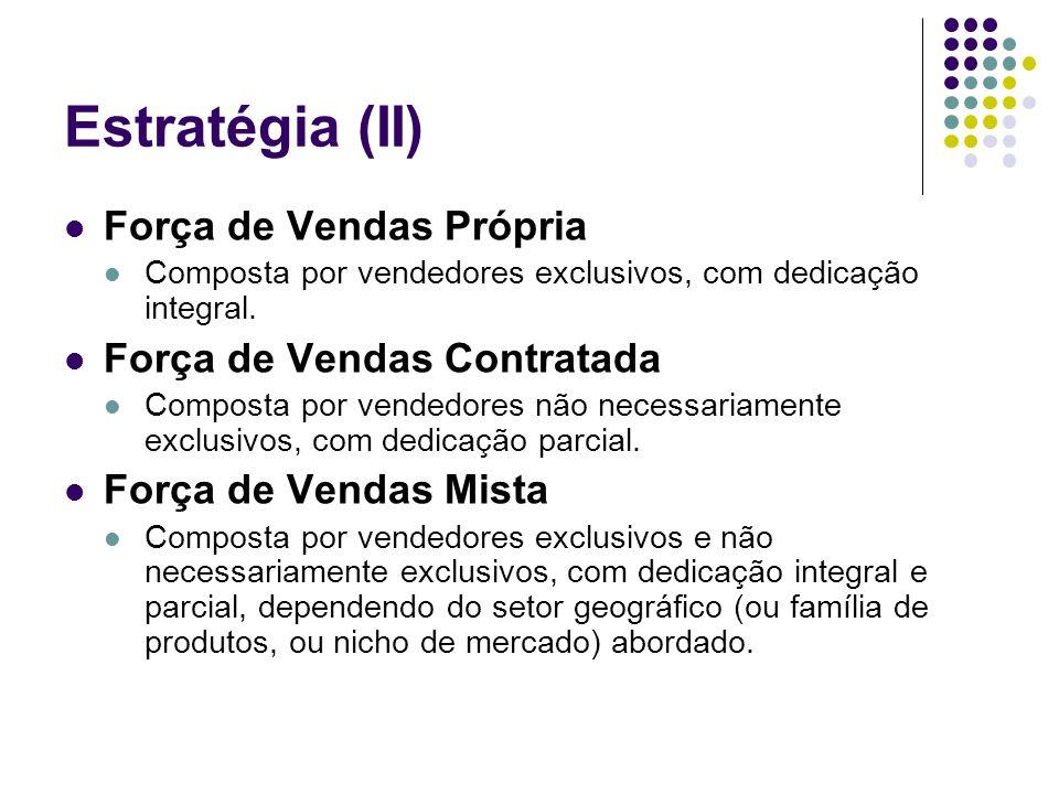 Estratégia (II) Força de Vendas Própria Composta por vendedores exclusivos, com dedicação integral. Força de Vendas Contratada Composta por vendedores