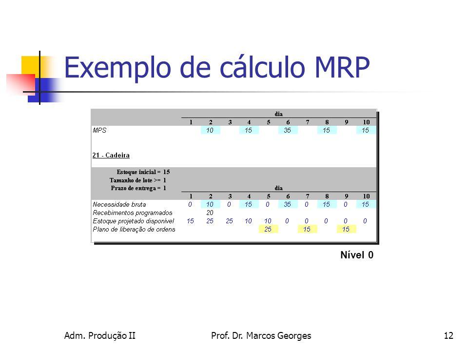 Adm. Produção IIProf. Dr. Marcos Georges12 Exemplo de cálculo MRP Nível 0