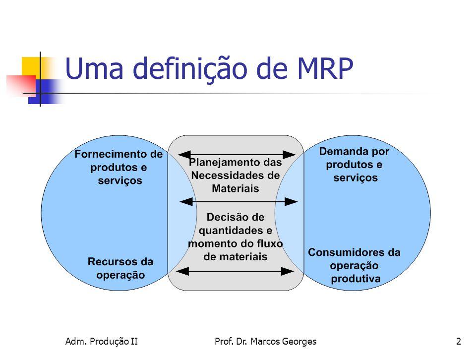 Adm. Produção IIProf. Dr. Marcos Georges2 Uma definição de MRP