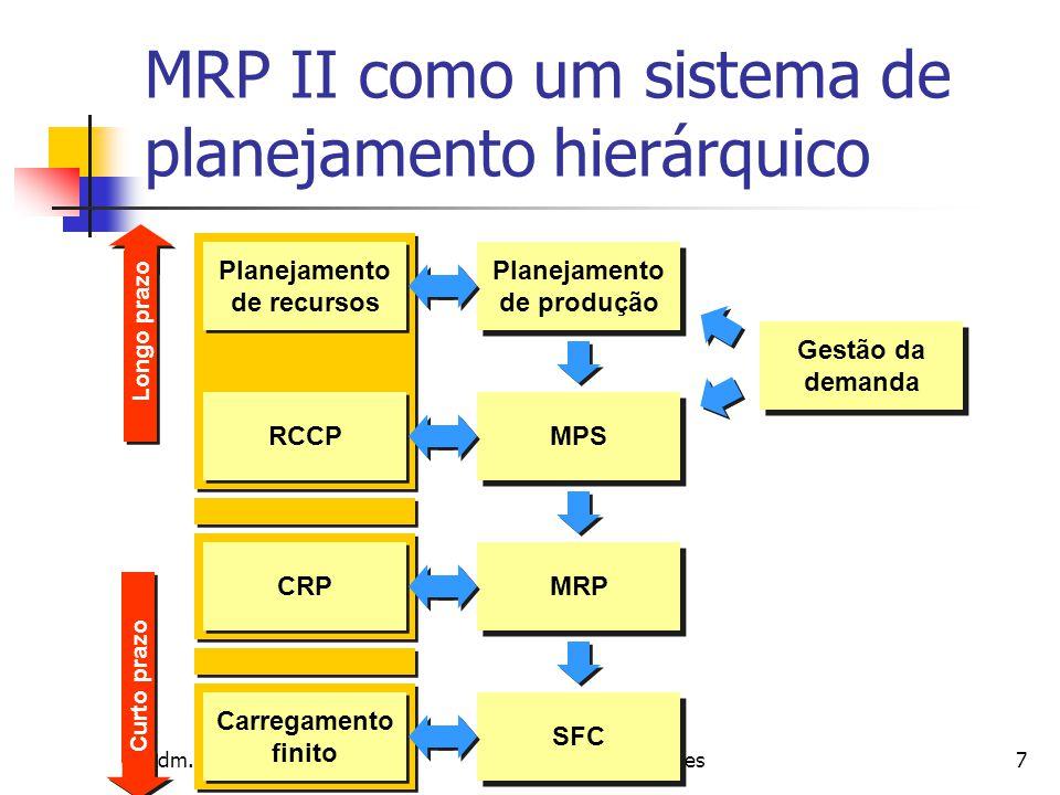 Adm. Produção IIProf. Dr. Marcos Georges18 Rought-Cut Capacity Planning (RCCP)