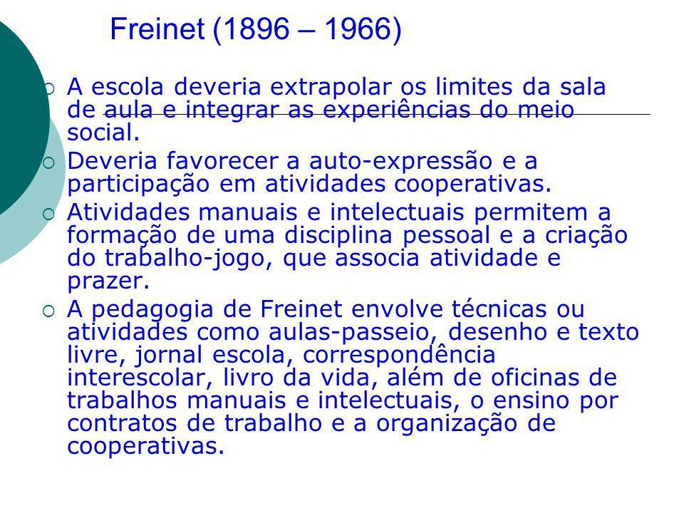 Freinet (1896 – 1966) A escola deveria extrapolar os limites da sala de aula e integrar as experiências do meio social. Deveria favorecer a auto-expre