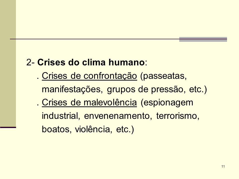 11 2- Crises do clima humano:.