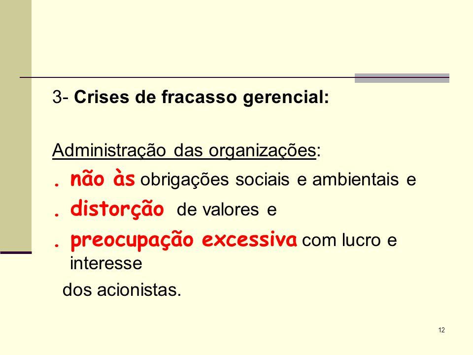 12 3- Crises de fracasso gerencial: Administração das organizações:.
