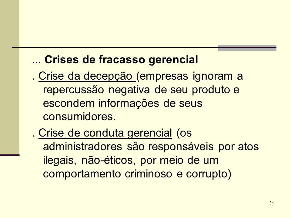 13... Crises de fracasso gerencial.