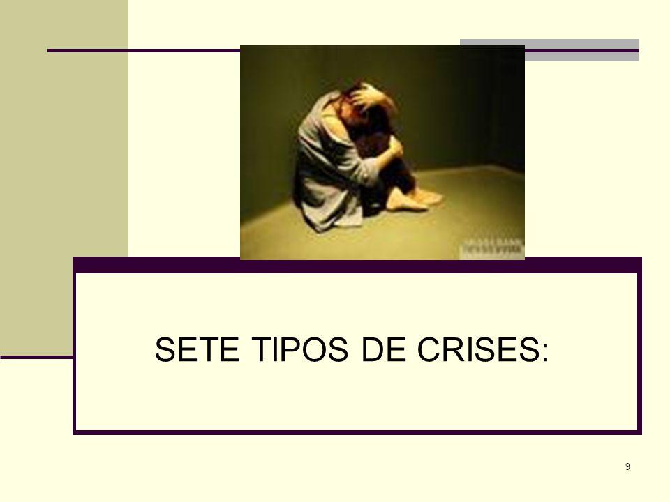 10 1- Crises do mundo físico:.