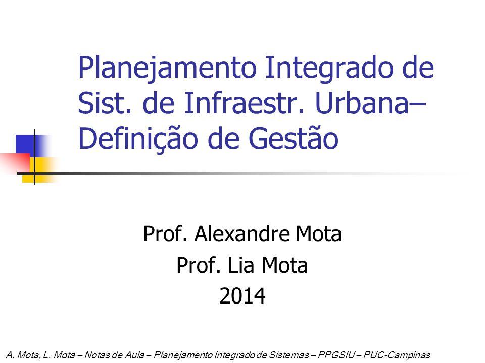 Planejamento Integrado de Sist. de Infraestr. Urbana– Definição de Gestão Prof. Alexandre Mota Prof. Lia Mota 2014 A. Mota, L. Mota – Notas de Aula –