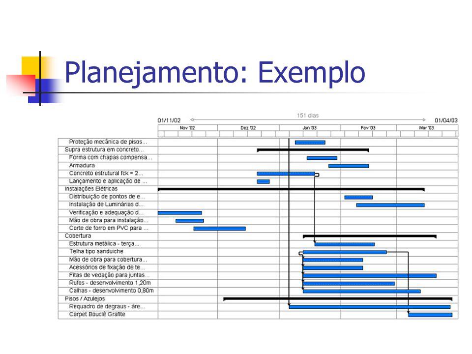 Planejamento: Exemplo
