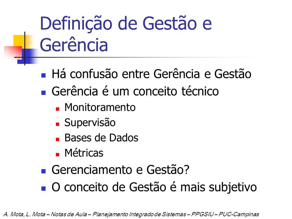 Definição de Gestão e Gerência Há confusão entre Gerência e Gestão Gerência é um conceito técnico Monitoramento Supervisão Bases de Dados Métricas Ger