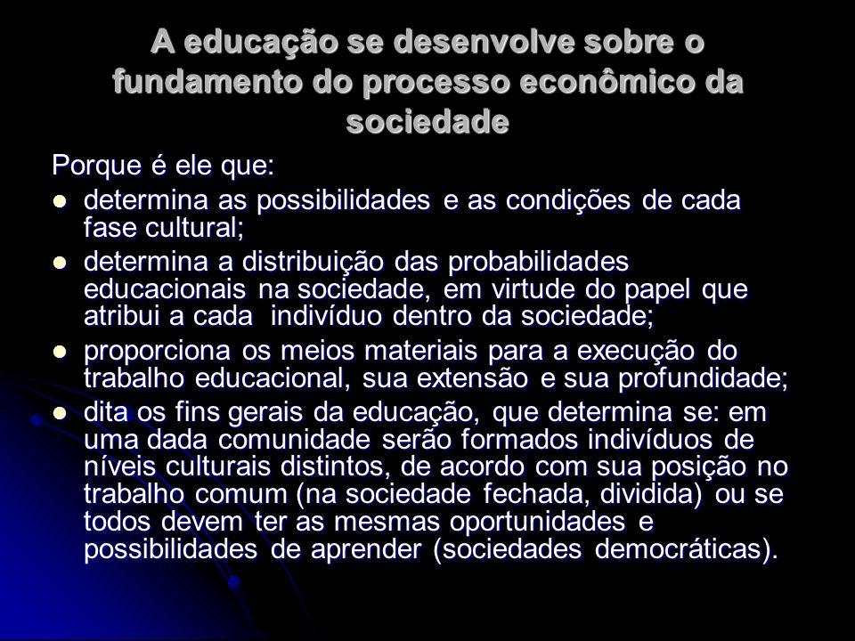 A educação se desenvolve sobre o fundamento do processo econômico da sociedade Porque é ele que: determina as possibilidades e as condições de cada fa