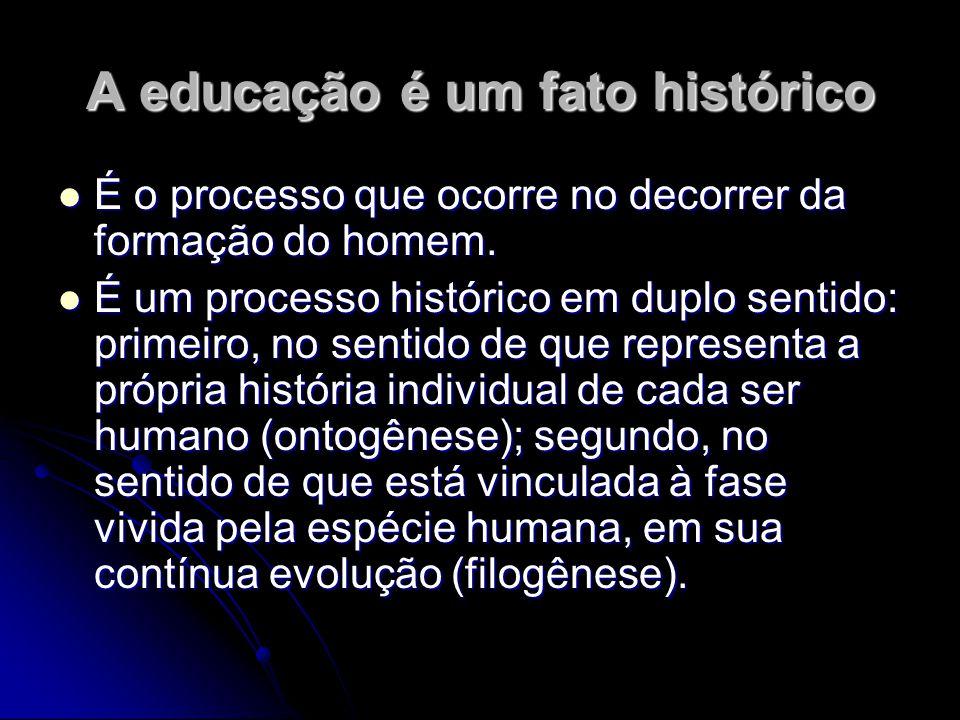 A educação é um fato histórico É o processo que ocorre no decorrer da formação do homem. É o processo que ocorre no decorrer da formação do homem. É u