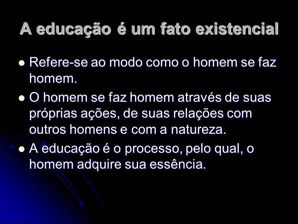 A educação é um fato existencial Refere-se ao modo como o homem se faz homem. Refere-se ao modo como o homem se faz homem. O homem se faz homem atravé