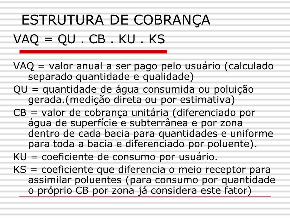 ESTRUTURA DE COBRANÇA VAQ = QU.CB. KU.