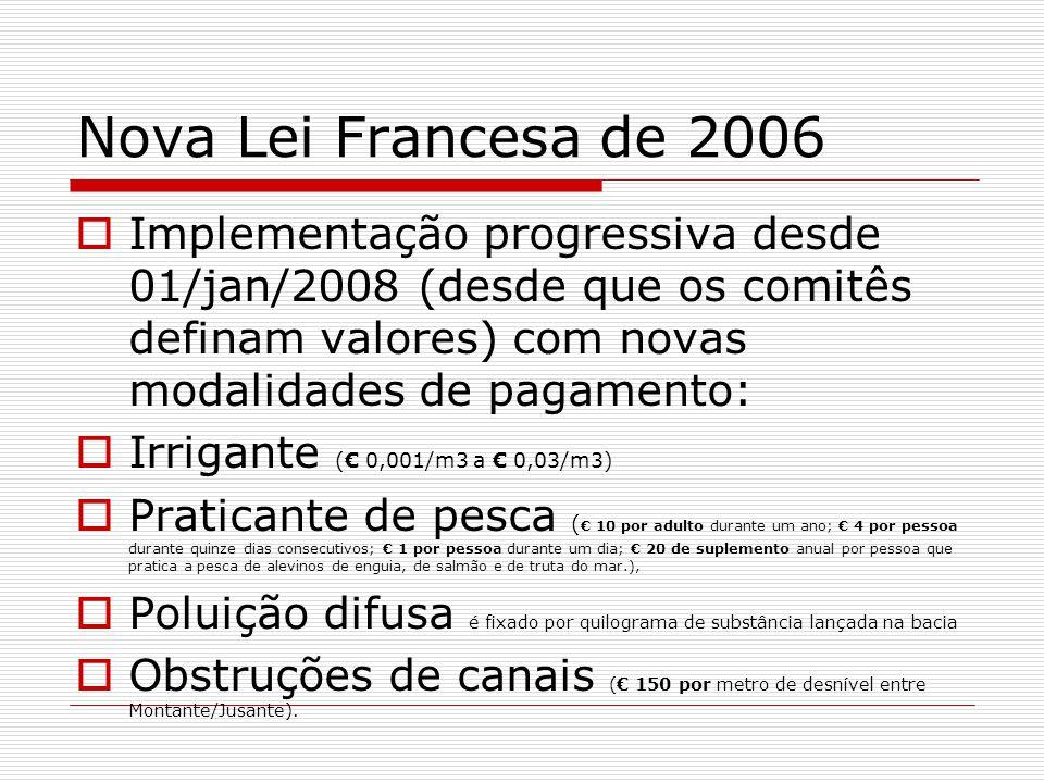 Nova Lei Francesa de 2006 Implementação progressiva desde 01/jan/2008 (desde que os comitês definam valores) com novas modalidades de pagamento: Irrigante ( 0,001/m3 a 0,03/m3) Praticante de pesca ( 10 por adulto durante um ano; 4 por pessoa durante quinze dias consecutivos; 1 por pessoa durante um dia; 20 de suplemento anual por pessoa que pratica a pesca de alevinos de enguia, de salmão e de truta do mar.), Poluição difusa é fixado por quilograma de substância lançada na bacia Obstruções de canais ( 150 por metro de desnível entre Montante/Jusante).