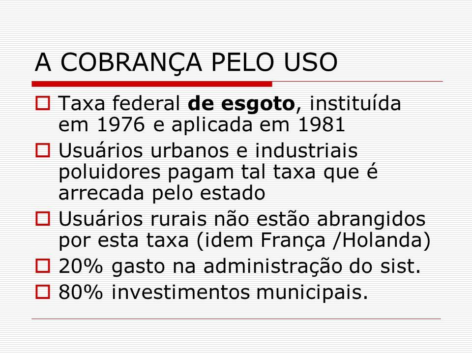 A COBRANÇA PELO USO Taxa federal de esgoto, instituída em 1976 e aplicada em 1981 Usuários urbanos e industriais poluidores pagam tal taxa que é arrecada pelo estado Usuários rurais não estão abrangidos por esta taxa (idem França /Holanda) 20% gasto na administração do sist.