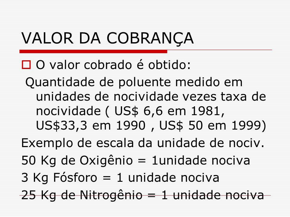 VALOR DA COBRANÇA O valor cobrado é obtido: Quantidade de poluente medido em unidades de nocividade vezes taxa de nocividade ( US$ 6,6 em 1981, US$33,3 em 1990, US$ 50 em 1999) Exemplo de escala da unidade de nociv.