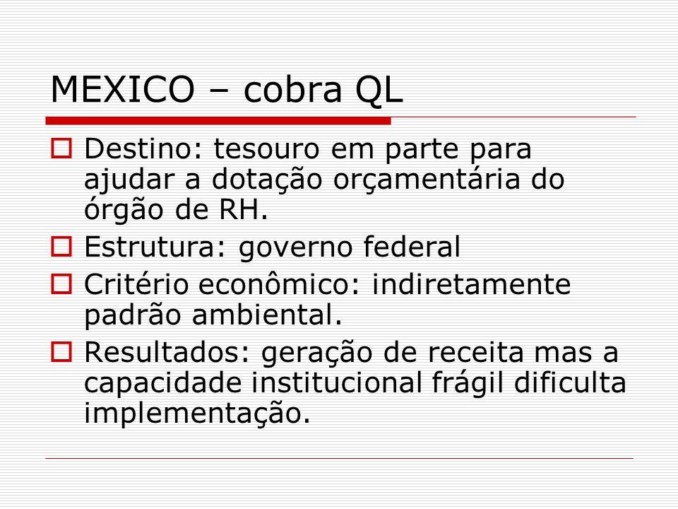MEXICO – cobra QL Destino: tesouro em parte para ajudar a dotação orçamentária do órgão de RH.