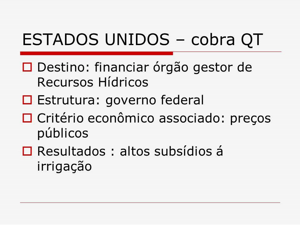 ESTADOS UNIDOS – cobra QT Destino: financiar órgão gestor de Recursos Hídricos Estrutura: governo federal Critério econômico associado: preços públicos Resultados : altos subsídios á irrigação