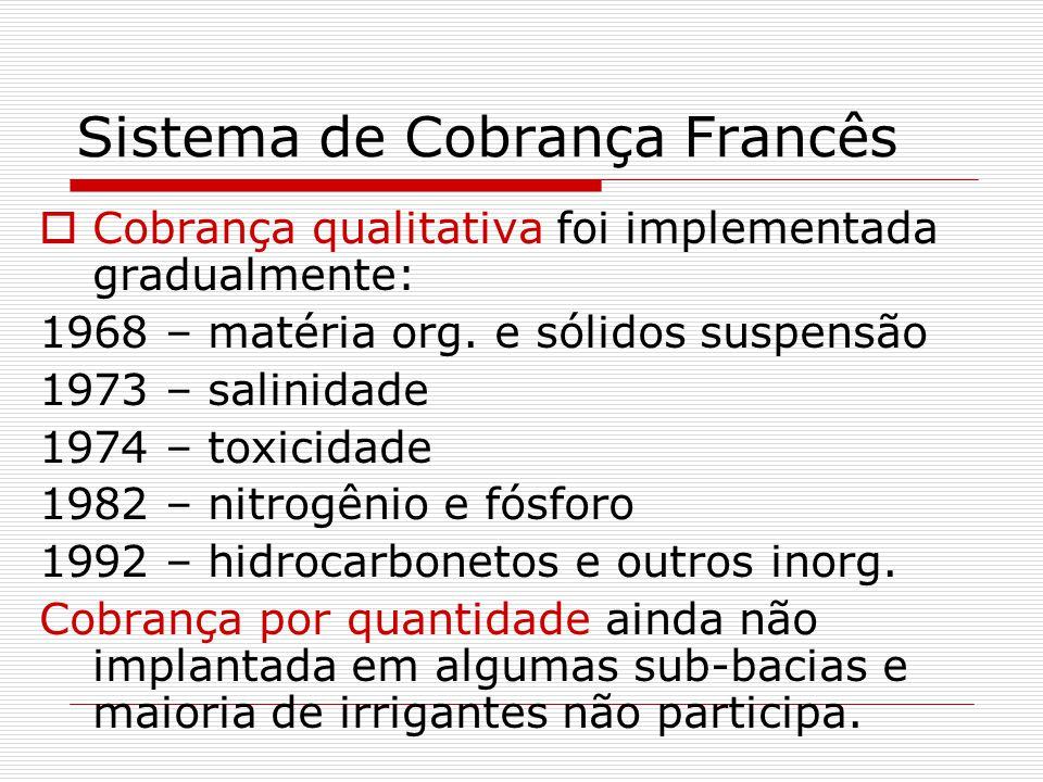 Sistema de Cobrança Francês Cobrança qualitativa foi implementada gradualmente: 1968 – matéria org.