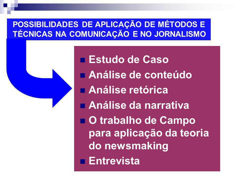 POSSIBILIDADES DE APLICAÇÃO DE MÉTODOS E TÉCNICAS NA COMUNICAÇÃO E NO JORNALISMO Estudo de Caso Análise de conteúdo Análise retórica Análise da narrat