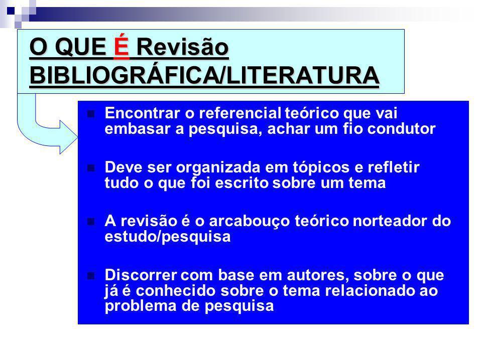 O QUE É Revisão BIBLIOGRÁFICA/LITERATURA Encontrar o referencial teórico que vai embasar a pesquisa, achar um fio condutor Deve ser organizada em tópi