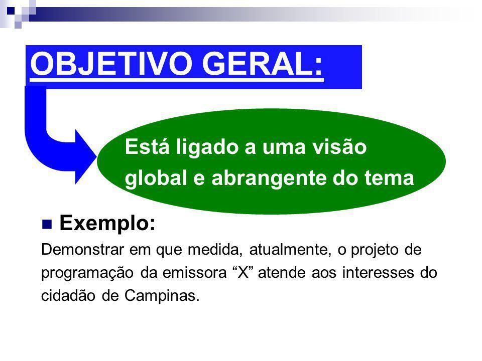 OBJETIVO GERAL: Está ligado a uma visão global e abrangente do tema Exemplo: Demonstrar em que medida, atualmente, o projeto de programação da emissor