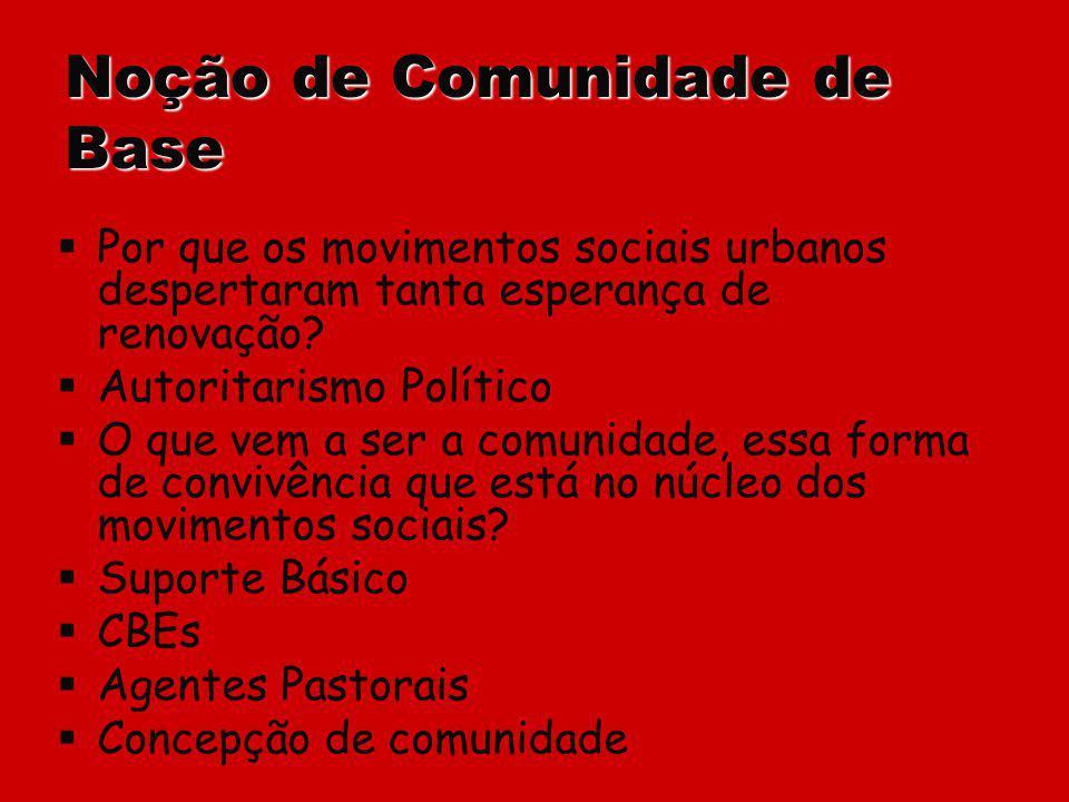 Noção de Comunidade de Base Por que os movimentos sociais urbanos despertaram tanta esperança de renovação? Autoritarismo Político O que vem a ser a c