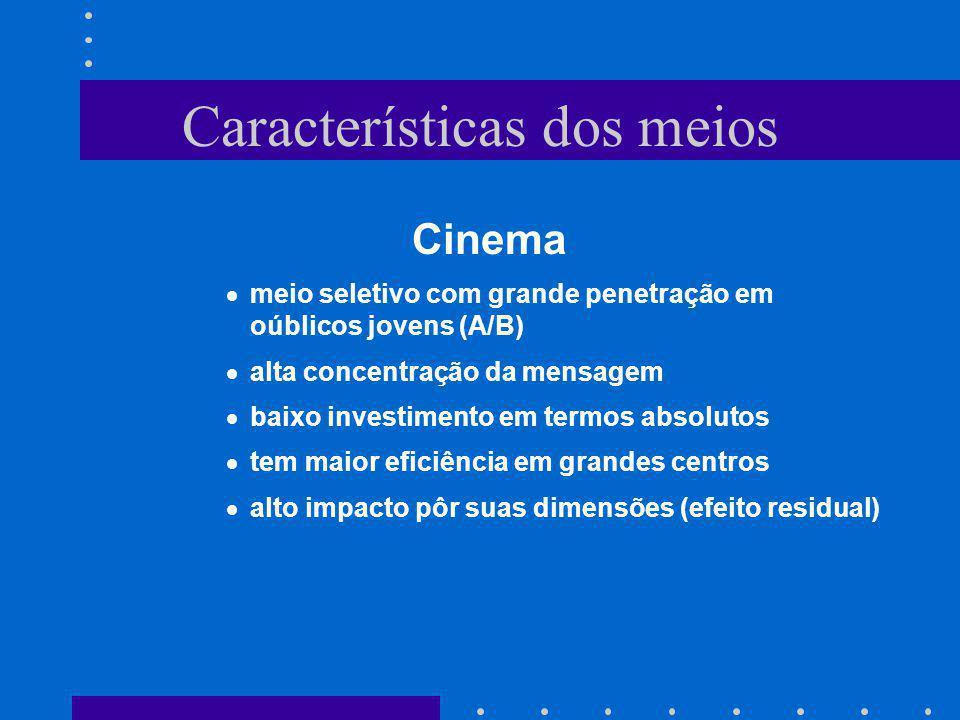 Características dos meios Cinema meio seletivo com grande penetração em oúblicos jovens (A/B) alta concentração da mensagem baixo investimento em term